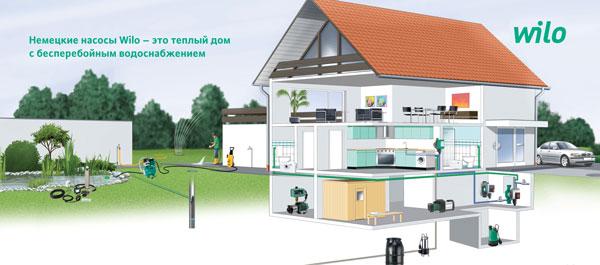 Немецкие насосы Wilo - это теплый дом с бесперебойным водоснабжением