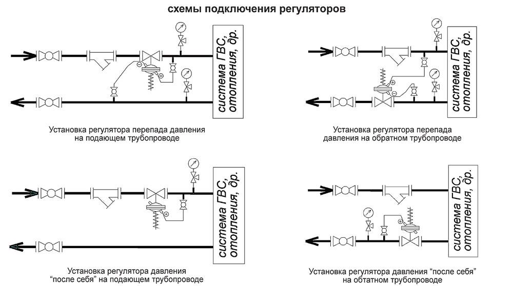 Схемы подключения регуляторов перепада давления прямого действия тип ВРПД