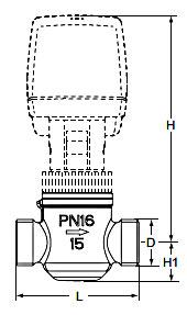 Технические характеристики клапанов регулирующих CV216 MZ