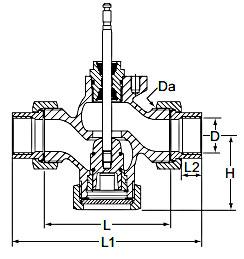 Технические характеристики клапанов регулирующих CV216 RGA