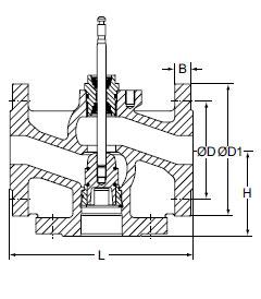 Технические характеристики клапанов регулирующих CV306 GG PN 6 и CV316 PN16