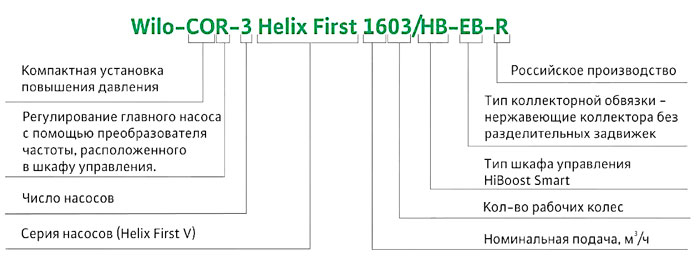 Станции повышения давления COR(2-4) Helix First../HB
