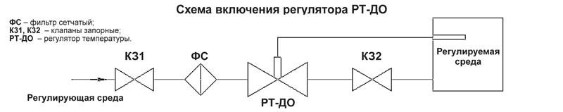 Схема включения регулятора РТ-ДО