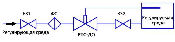 Схема включения регулятора РТC-ДО